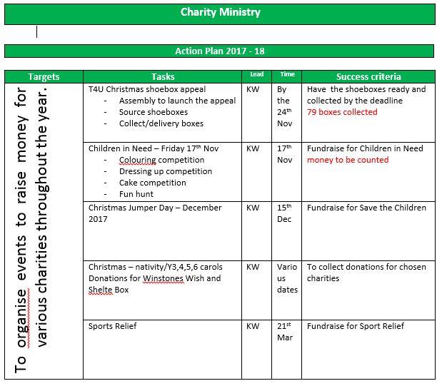 charity agenda
